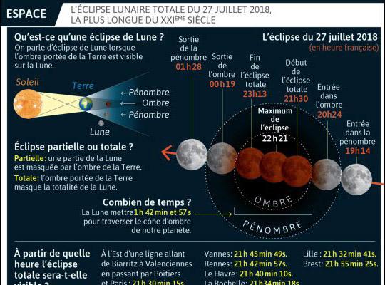 PL du 21.01.2019 + éclipse - Page 3 28p5N