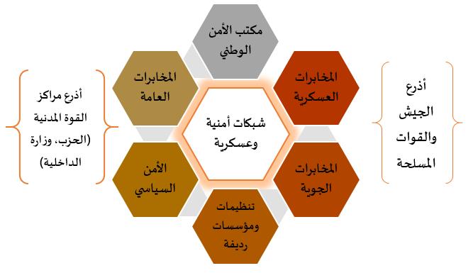 العلاقات الأسرية pdf