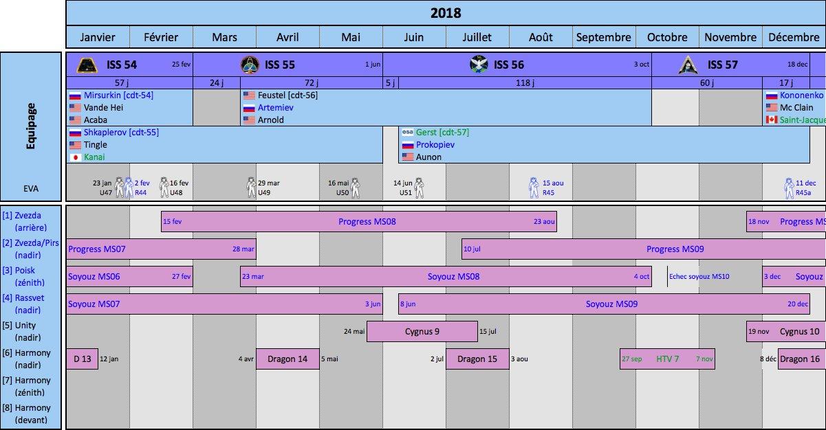ISS : événements à venir - Page 21 4Xyj8