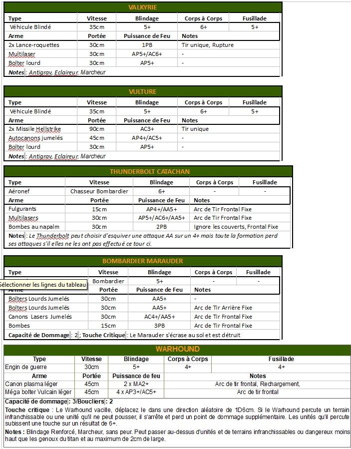 """[WIP Fanlist Catachan] Liste pour """"Assaut sur Zebra"""" 5J7p2"""