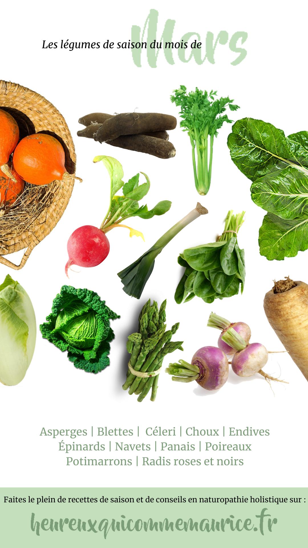 Légumes de saison Mars