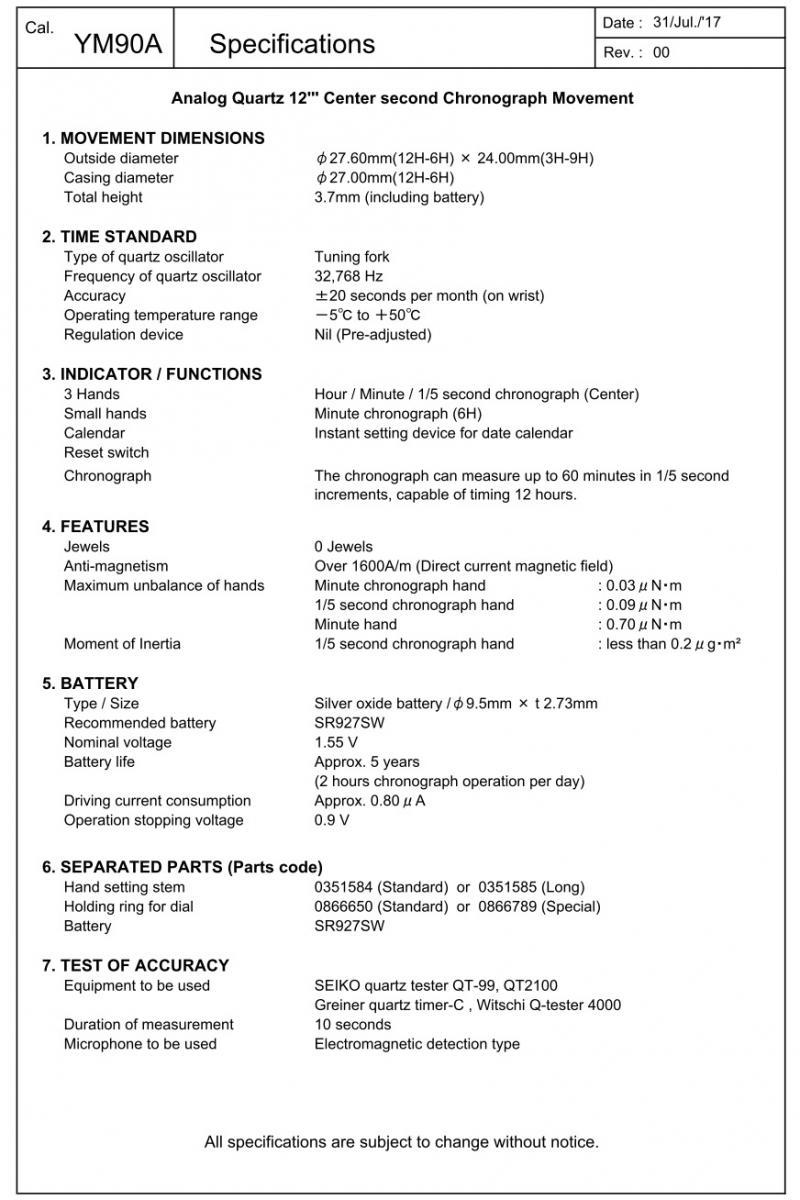 La Yema Spacegraf Zero-G ! - Page 2 5QWNb