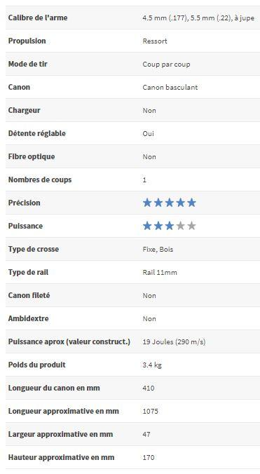 besoin d'aide pour premier achat - Page 3 ZdvJd