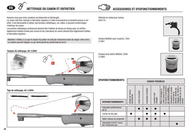 Comment nettoyer le canon d'une gamo roadster igt 10x gen2 ? - Page 2 Jm28r