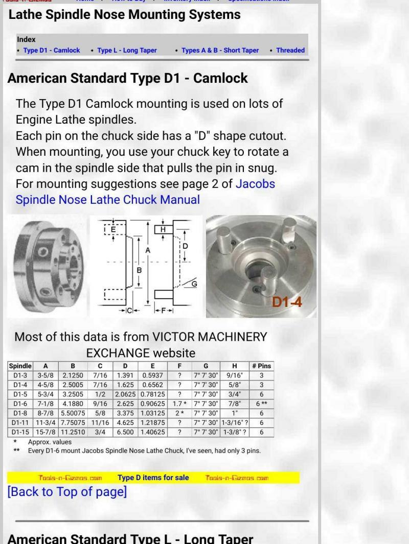 Recherche Camlock D1-6 NkjqJ