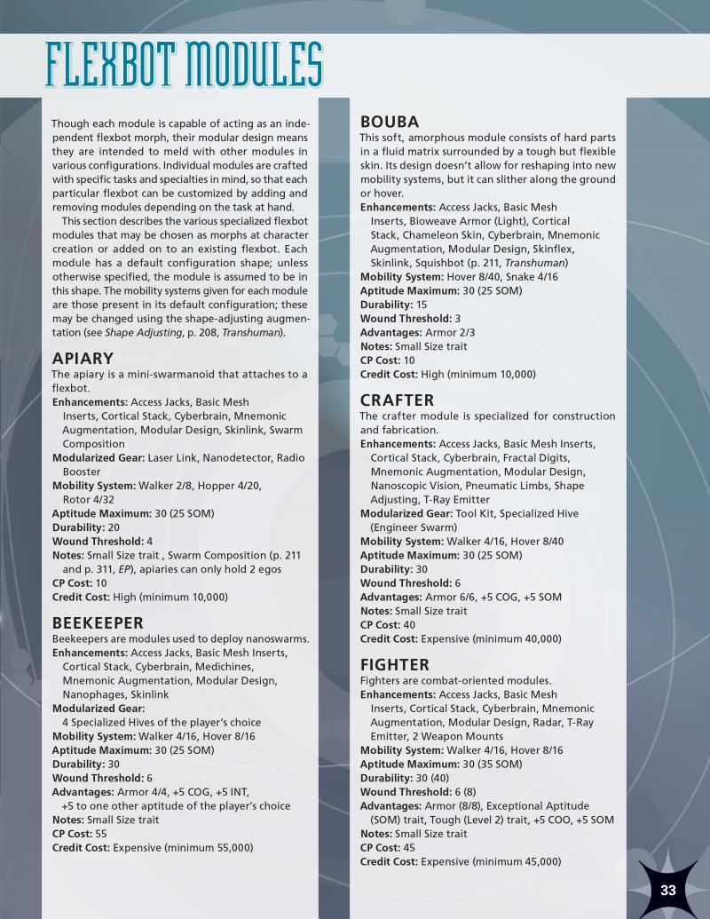 Eclipse Phase : les différents types de Morphes (en anglais uniquement) X08lj
