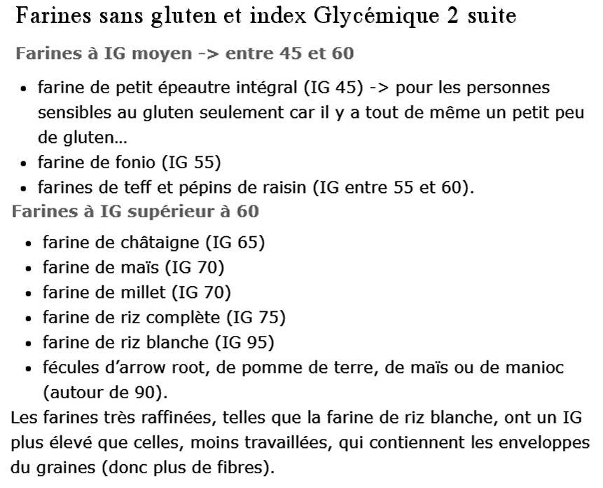 Farines sans Gluten et les index Glycémiques Dw9K4