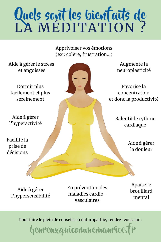 Quels sont les bienfaits de la méditation