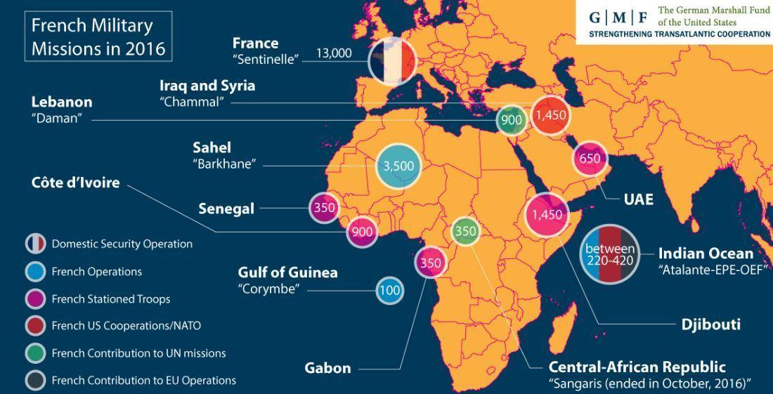 السياسة الخارجية الفرنسية تجاه الحركات الاسلامية في المغرب العربي
