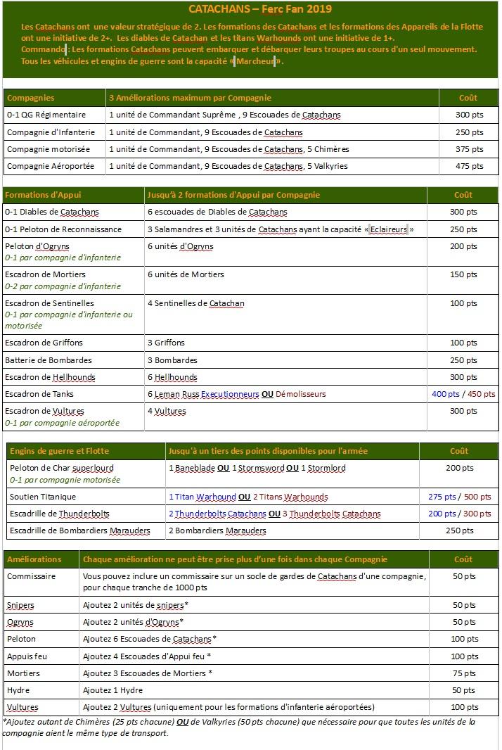 """[WIP Fanlist Catachan] Liste pour """"Assaut sur Zebra"""" LZmap"""