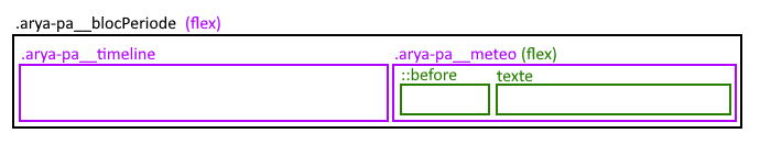 [Atelier de 'Christa #3] Moins de dimensions fixes, plus de flex ! - Arya - Page 2 R1WLV