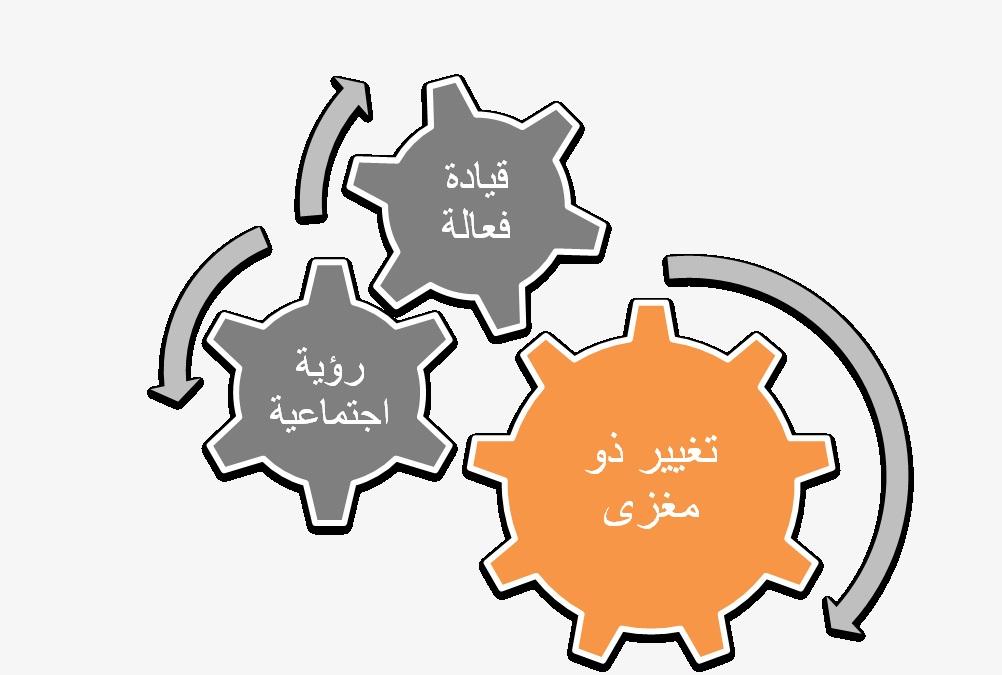 الاستعداد للتغيير الاستراتيجي من خلال تفعيل دور تكنولوجيا المعلومات بالمؤسسة الاقتصادية