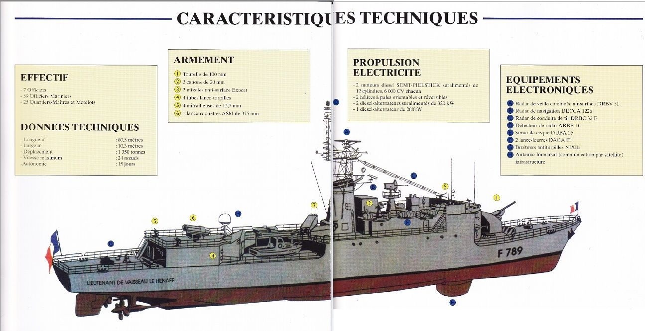 PHM F797 Commandant Bouan Kit new maquette Aviso A69 1/66 - Page 3 WN2gN