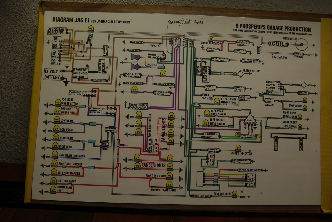 xke wiring diagram wiring diagram 1975 jaguar 4 2 wiring diagram wiring