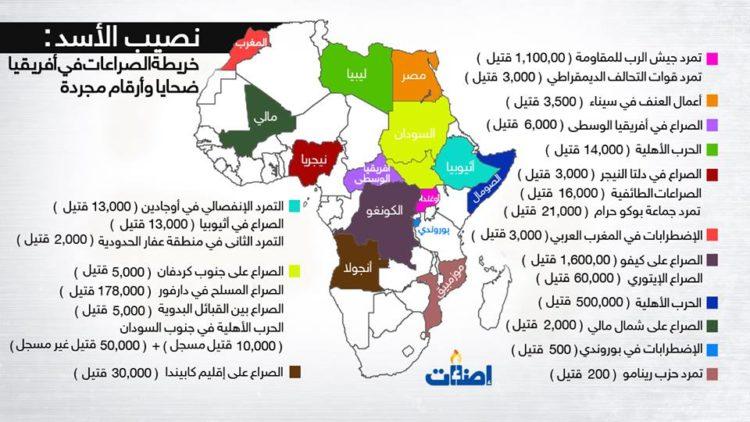 دور المنظمات الاقليمية الافريقية في تسوية النزاعات: دراسة حالة الصراع في الصومال