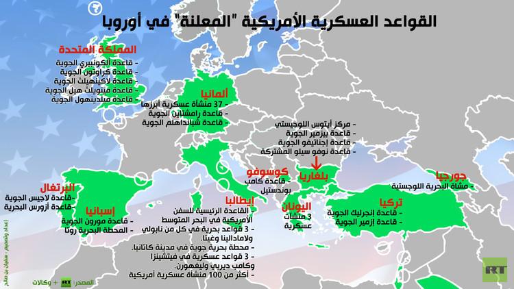 القواعد العسكرية الأمريكية في الشرق الأوسط.. الردع عبر الانتشار
