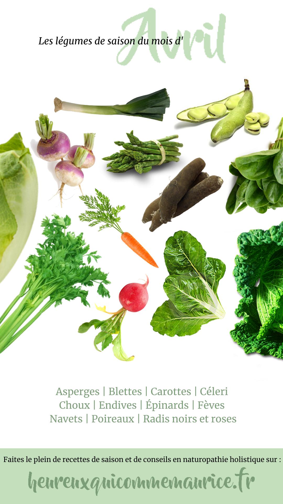 Légumes de saison avril