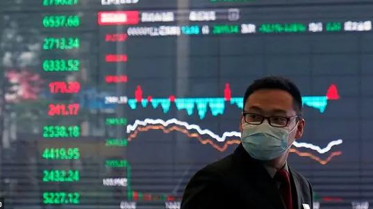 Implications of the Global Financial Crisis for China : A Dynamic CGE Analysis to 2020
