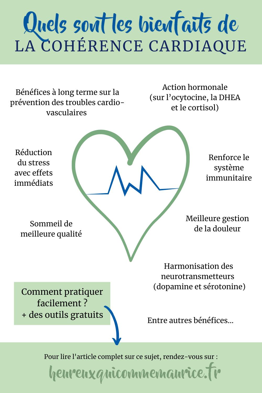 Comment pratiquer la cohérence cardiaque bienfaits