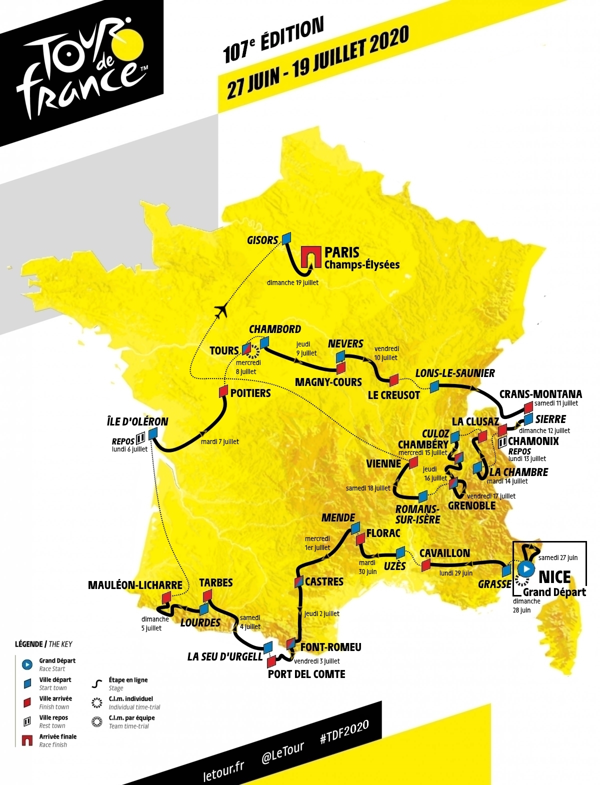 2020 Tour De France Stages.Concours Tour De France 2020 Votes Phase Finale Page