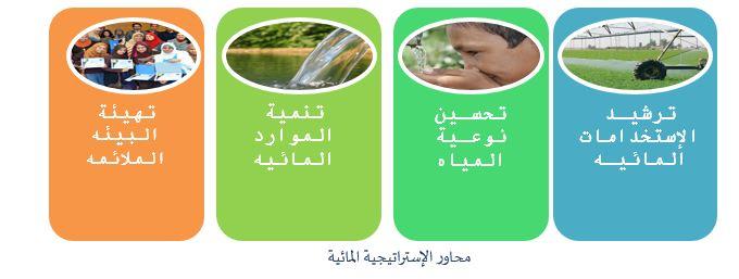 الأمن المائي : الإستراتيجية المائية – الجزائر نموذجا