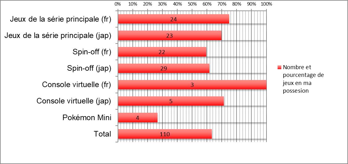 Stats full-set