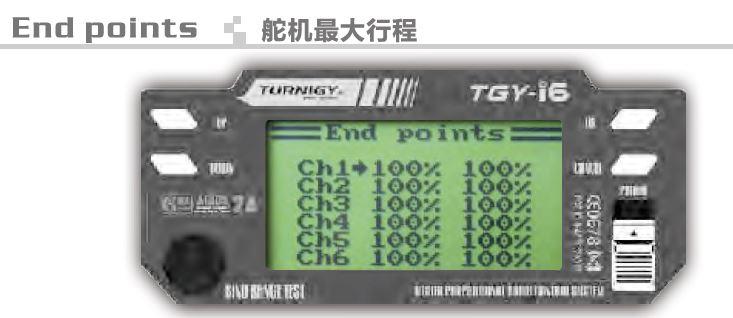 connexion émetteur Flysky ia6 avec récepteur KpLrb