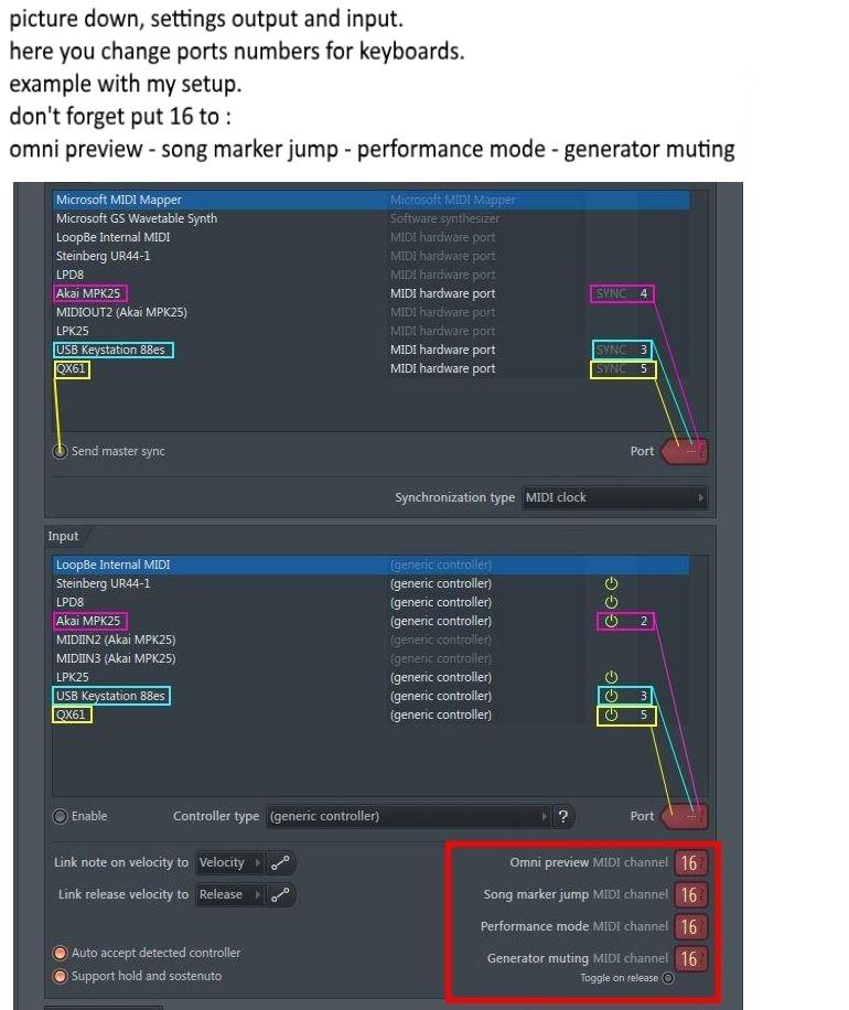 Use 3 Keyboard For 3 Channels On Fl Studio Simultaneously