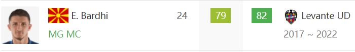 Tirage HF (Ne postez que pour sélectionner vos joueurs) L30WJ