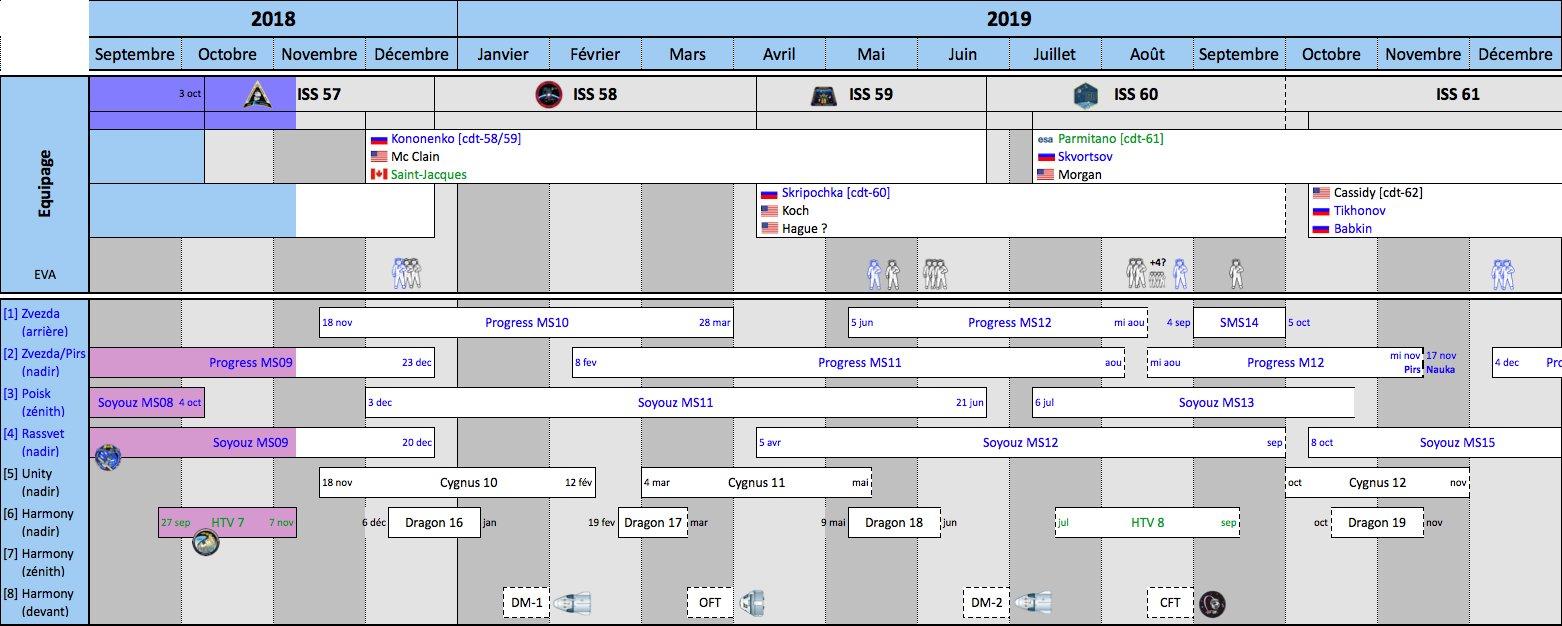 ISS : événements à venir - Page 20 OE5ZJ