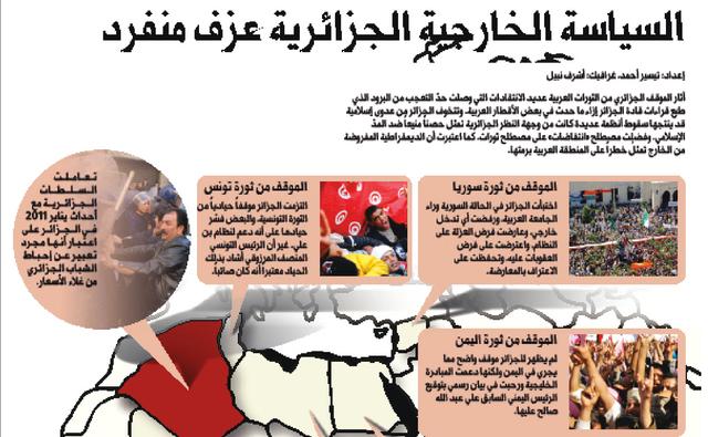 السياسة الخارجية الجزائرية في سياق التحولات الجيوسياسية في المنطقة العربية