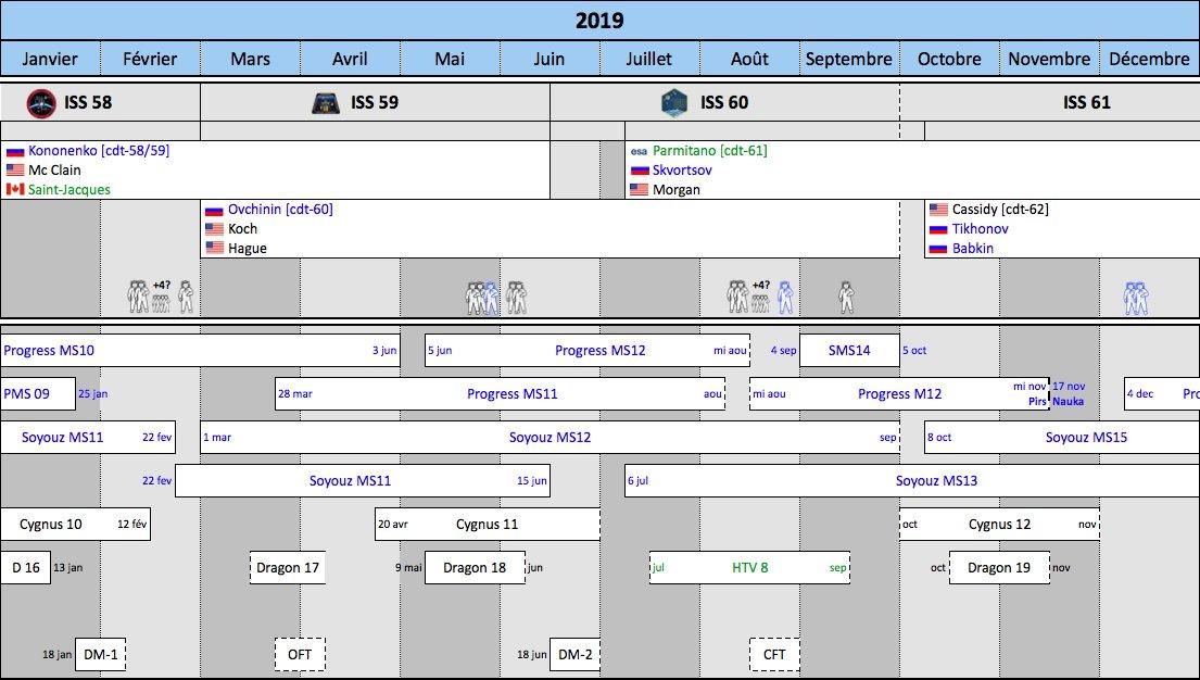 ISS : événements à venir - Page 21 OxZyL