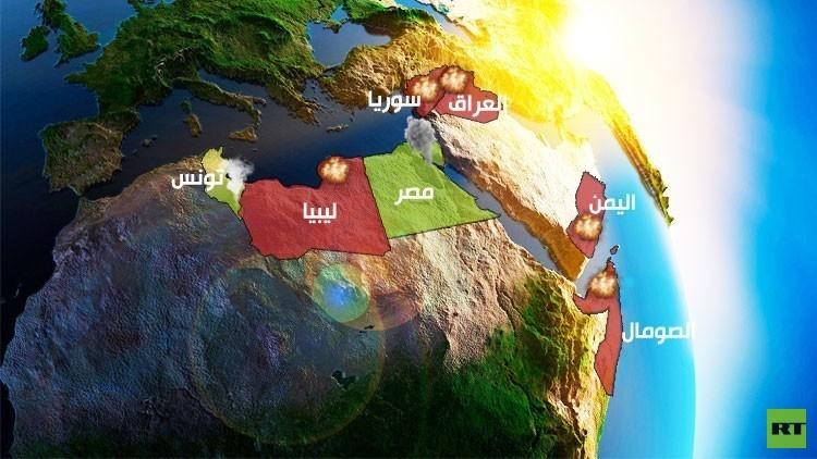 أقليات دول الربيع العربي بين فوبيا التأثر وجدوي التأثير