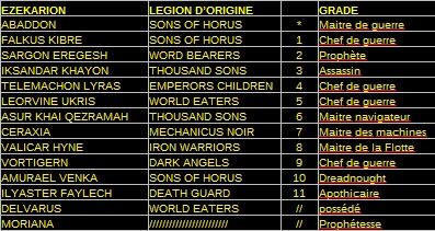 Fondateurs de la Black Legion Q4A8l