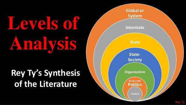 مستوى التحليل Level of analysi – الدكتور عادل زقاغ