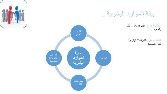 بحث عن التغيير والتطوير التنظيمي pdf